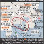 歴史で見る関東の地震