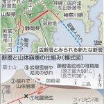 富士山が崩れる!?直下に活断層―M7地震で一気に山体崩壊